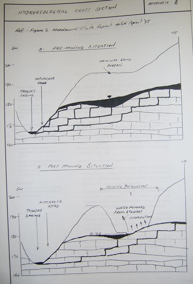 sullivanexpreportdiagram.jpg